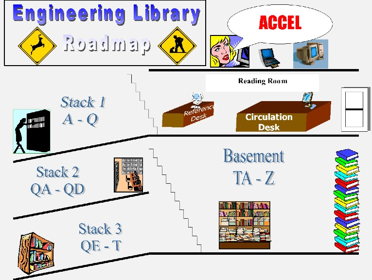 Digitized sketch for roadmap of Engineering Library