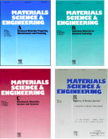 Four parts of Materials Science and Engineering